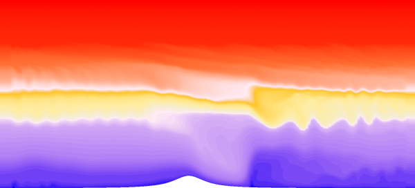 Internal waves in stratified flow over a hill